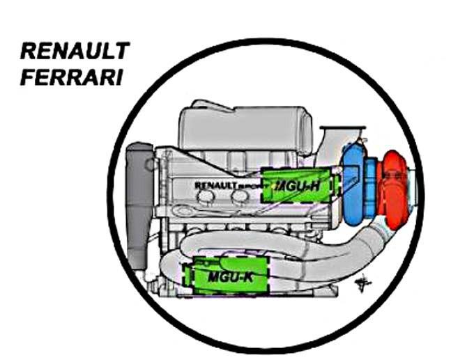 RenaultFerrari