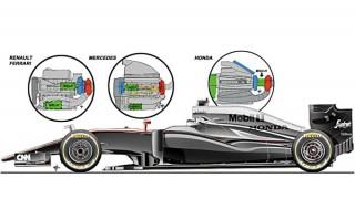 マクラーレンホンダMP4-30 エンジンレイアウトの技術解説